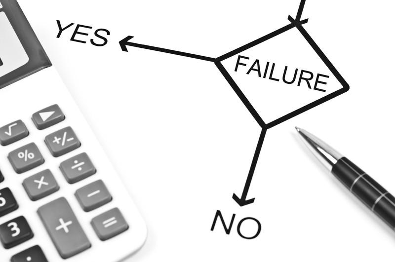 FMEA Process