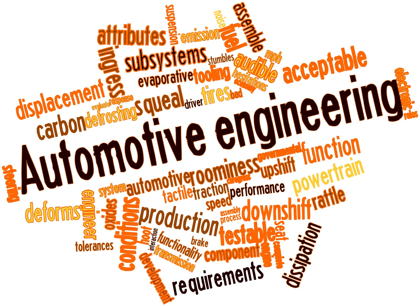 Information about Automotive Engineering