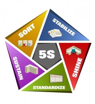 Creating Order from 5S Methodology