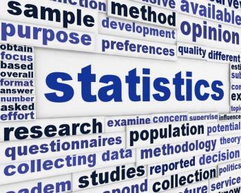 Statistics wordmap